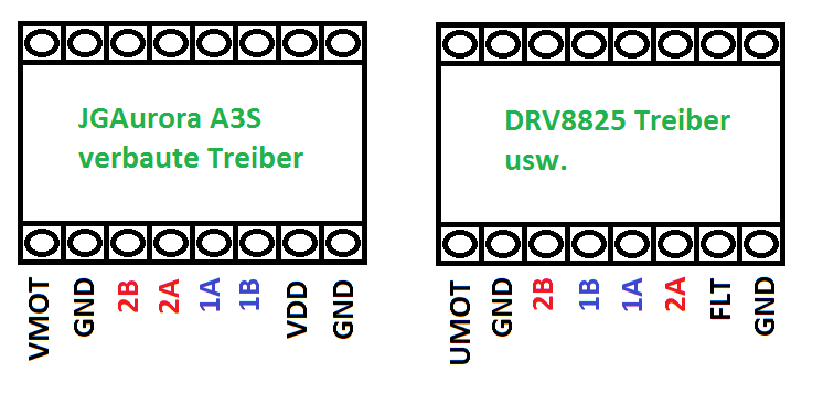 Stepper drivers and print quality problem — The Unofficial JGAurora